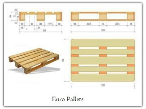 shivam packaging euro pallets. Black Bedroom Furniture Sets. Home Design Ideas